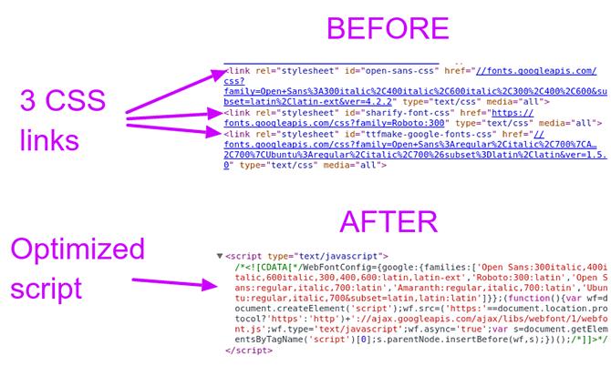 10-google-fonts-plugins-wordpress
