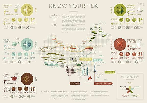 infografia geografica
