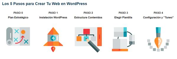 curso wordpress gratis de emprendiz