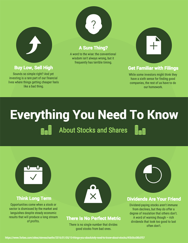 infografia instructiva