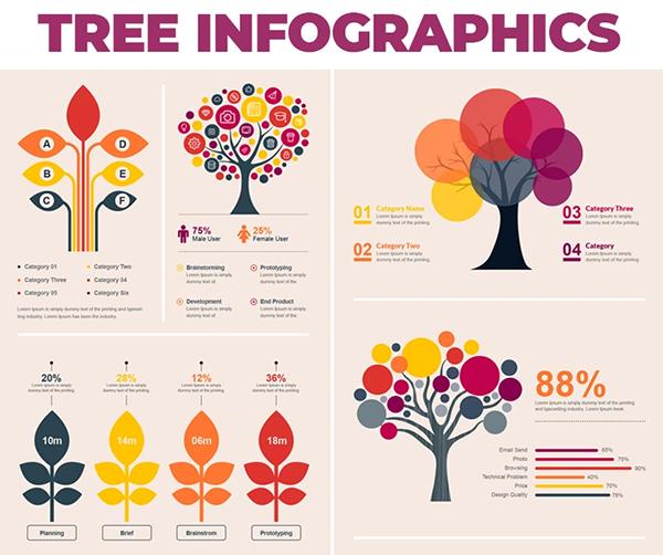 infografia de arboles