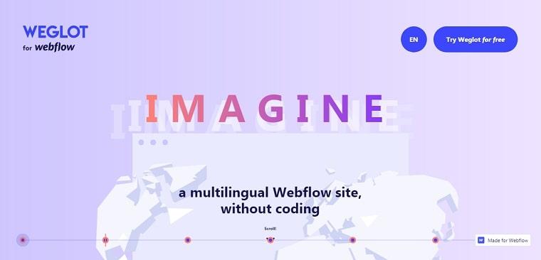 sitio web weglot