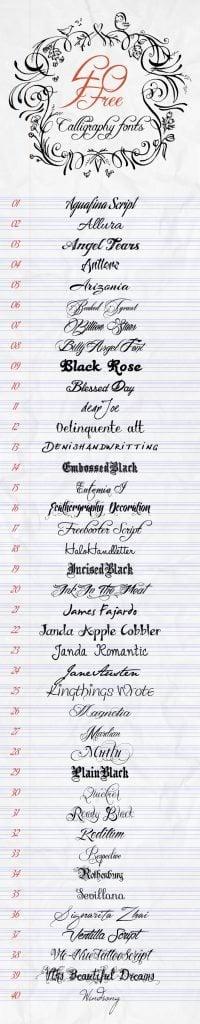 kaligrafia 01 - lista fontów