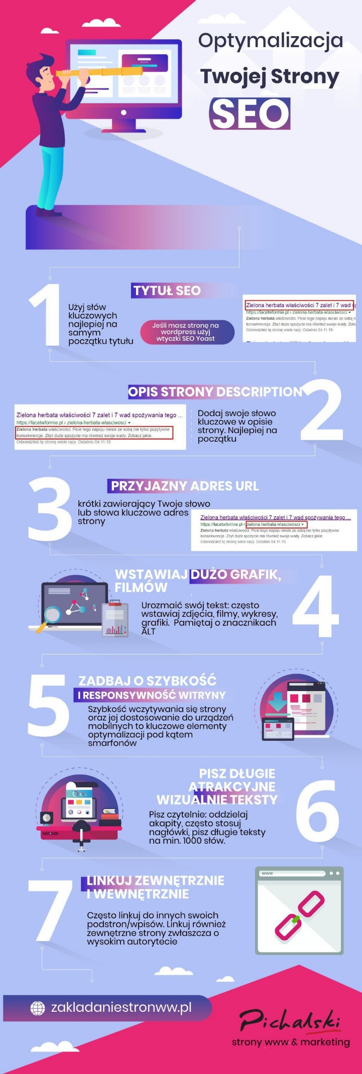 Infografika SEO
