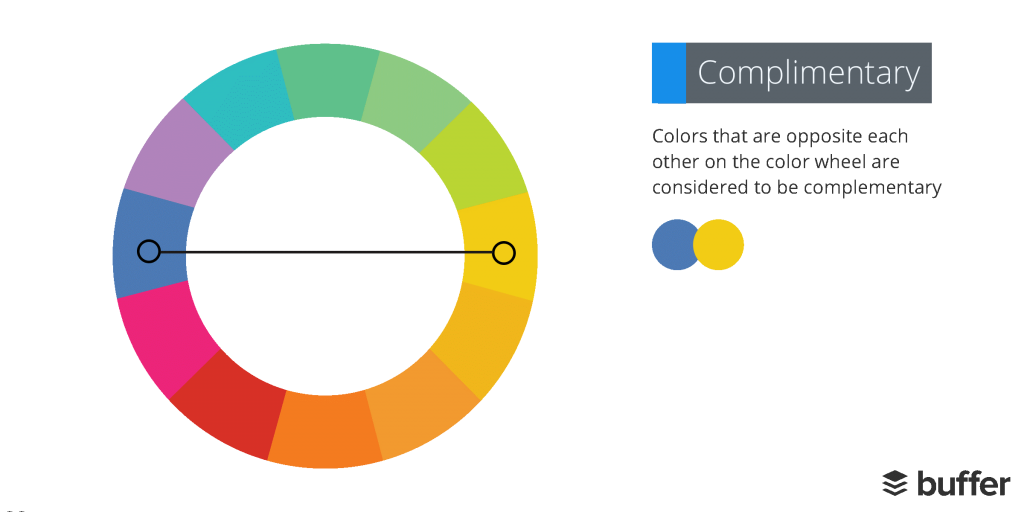 Układ kolorów komplementarnych