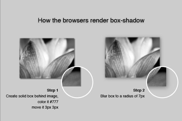 html5 techniques