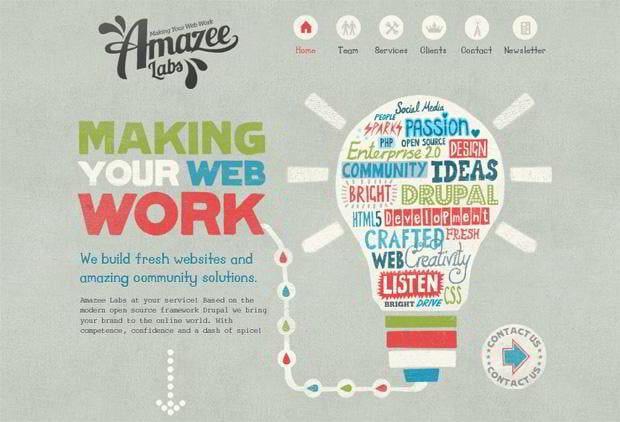 infographic driven design