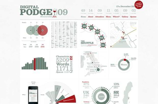 infographic driven web design