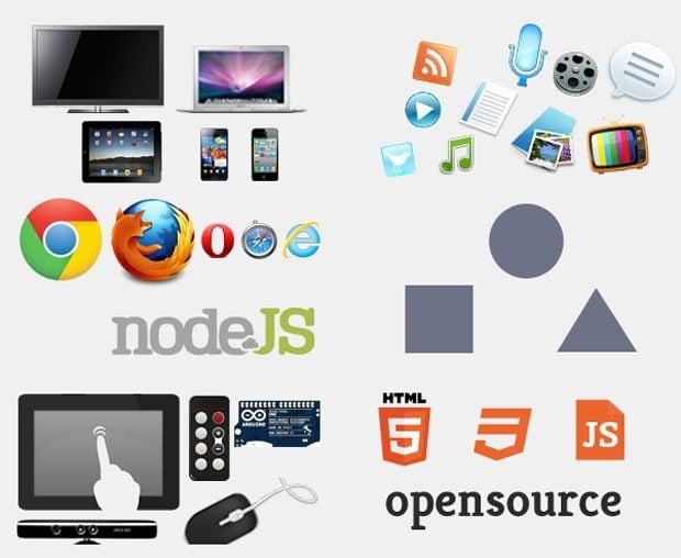 html5-mobile-frameworks