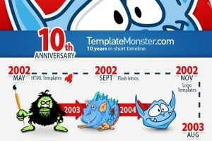 The Chronicle of a Monster: 10 Year Work History, Infographics