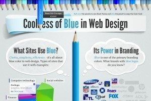 Coolness of Blue in Web Design – Interactive Infographic