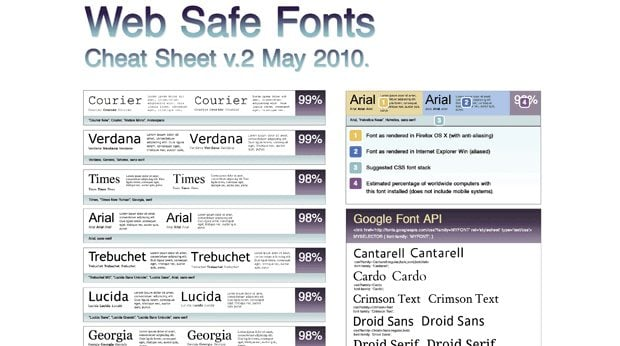 Cheat Sheets for Web Designers