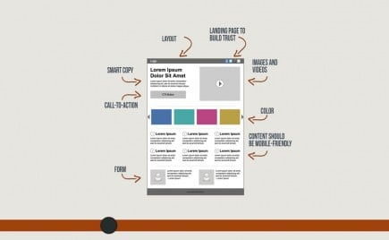 Landing Page Design: the Must-Have Elements