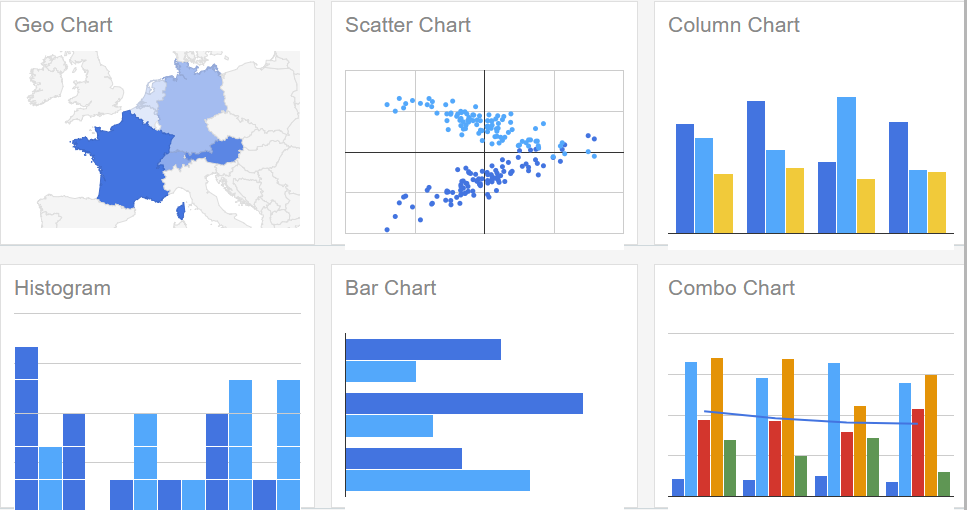 Online Templates For Making Charts