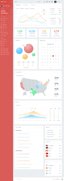 "Simple Bootstrap Dashboard Admin Template - ""MonsterAdmin"" - admin template 4 small"