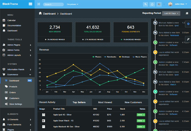 "Simple Bootstrap Dashboard Admin Template - ""MonsterAdmin"" - ecommerce"