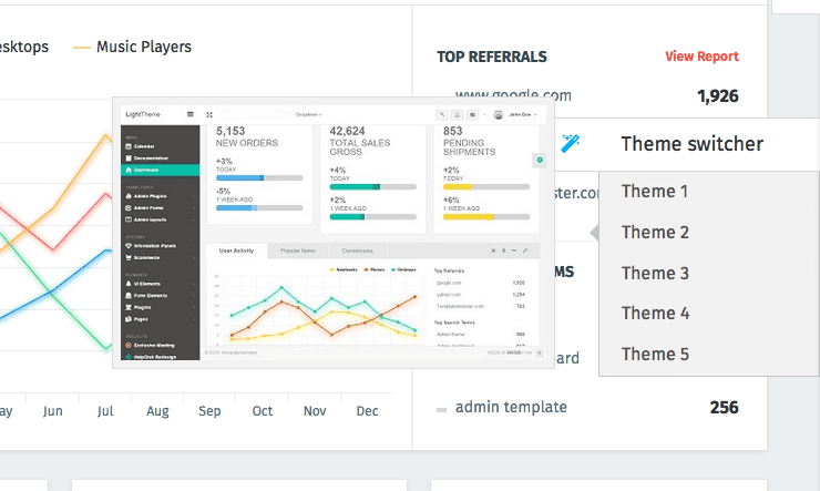 "Simple Bootstrap Dashboard Admin Template - ""MonsterAdmin"" - theme switcher"