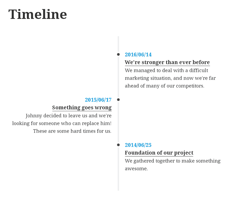TM timeline vertical layout, chess order
