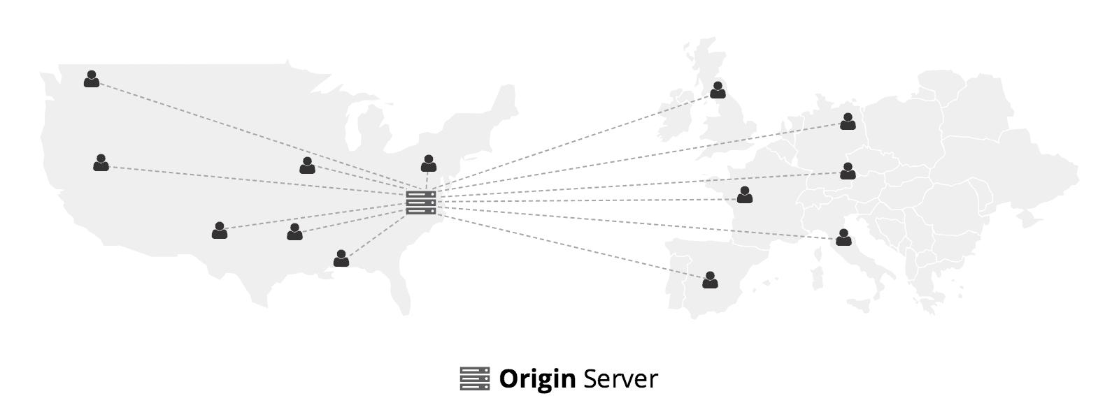 high-trafic-website-2
