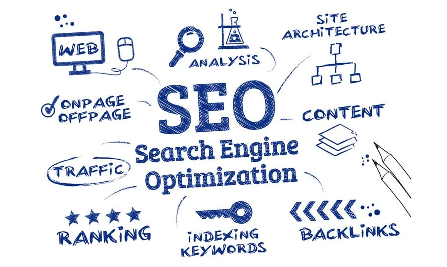 5 Invaluable On-Page Search Engine Optimization (SEO) Techniques - MonsterPost