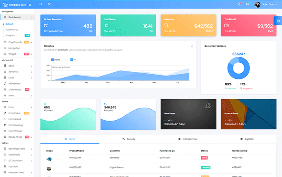 Top 10 Admin Templates You Cannot Pass By