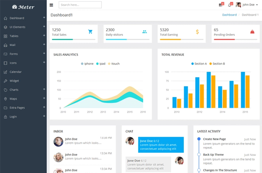 Responsive Dashboard Admin Template