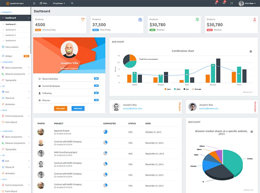 Bootstrap4 Dashboard Admin Template