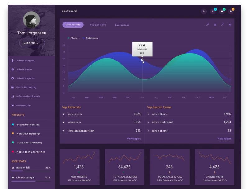 Admindex - Modern Dashboard Admin Template