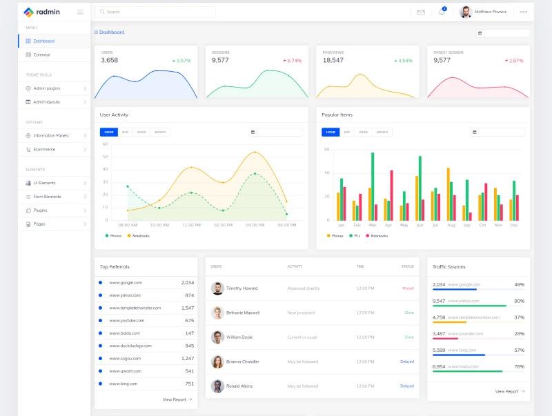 Radmin - Multifunctional Clean Dashboard Admin Template