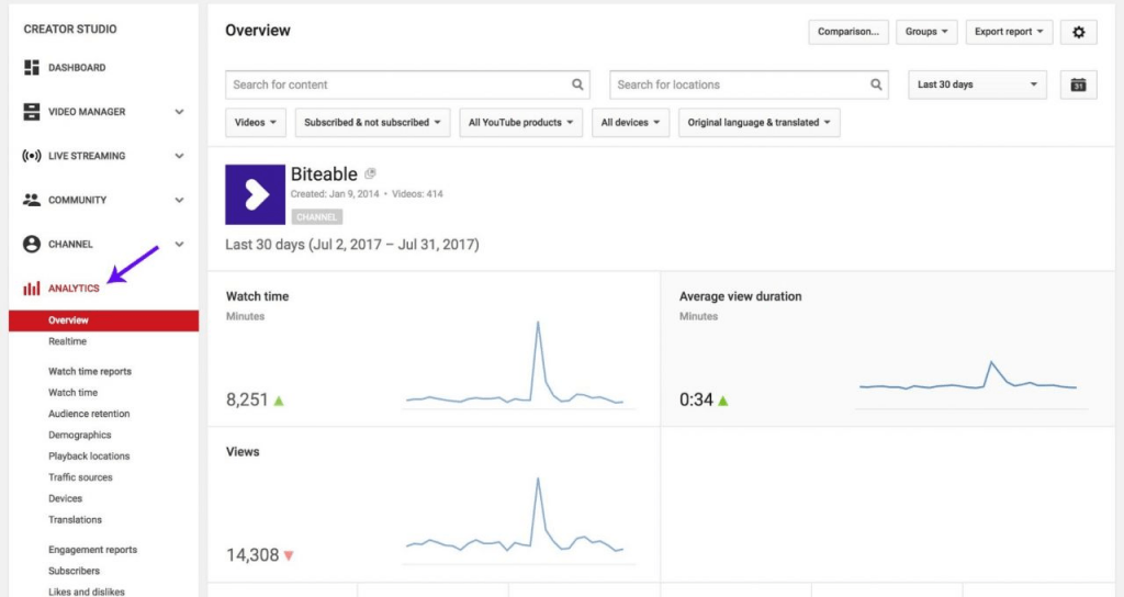 boost sales youtube