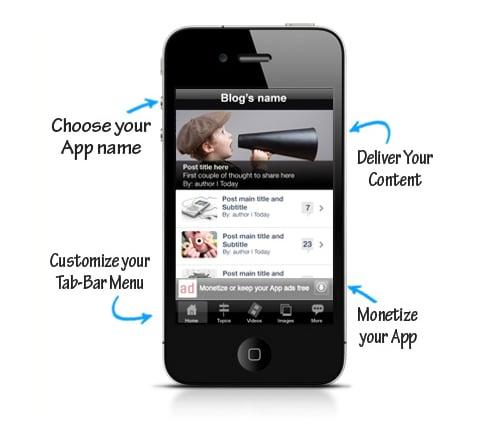 Create App from Website