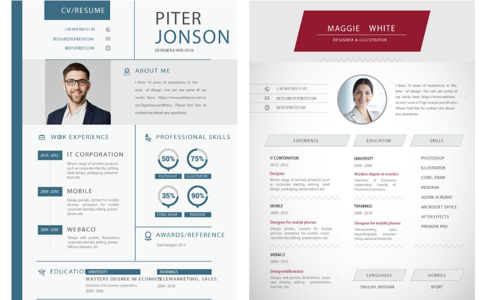 Cv Resume | 65 Resume Templates For Microsoft Word Best Of 2019