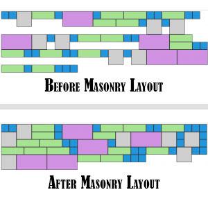 masonry gallery