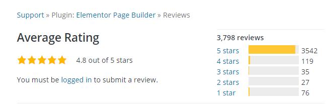 elementor page builder wp