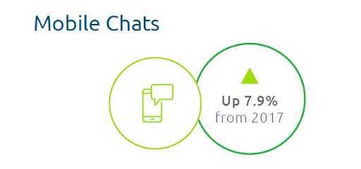 mobile chats