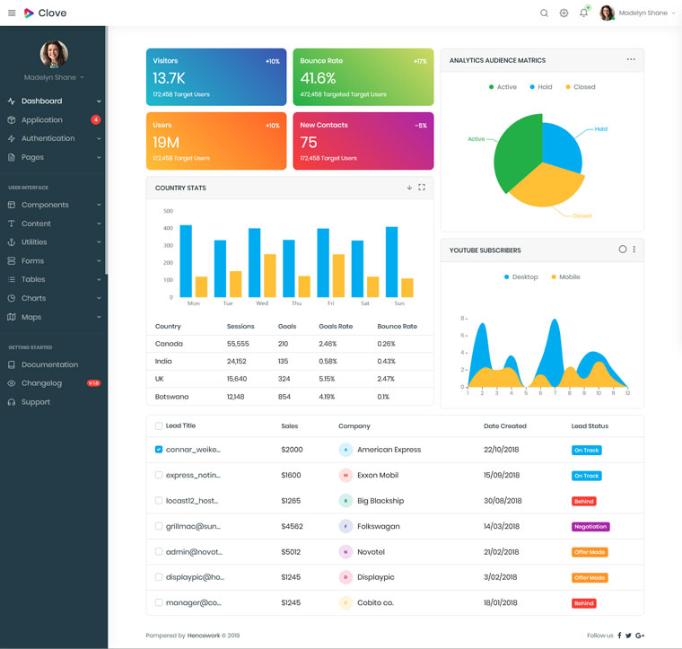 Clove - Responsive Bootstrap 4 Admin Dashboard Template Admin Template.