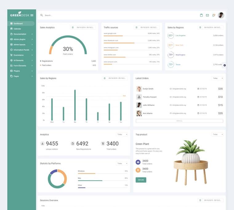 GreenDesk - Multipurpose Responsive Clean Dashboard Admin Template.