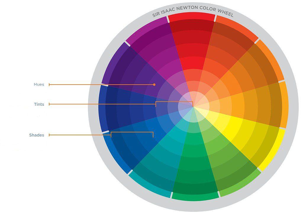 PowerPoint design.