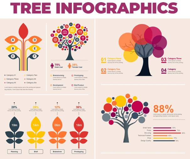 Tree Bundle — Infographic Elements