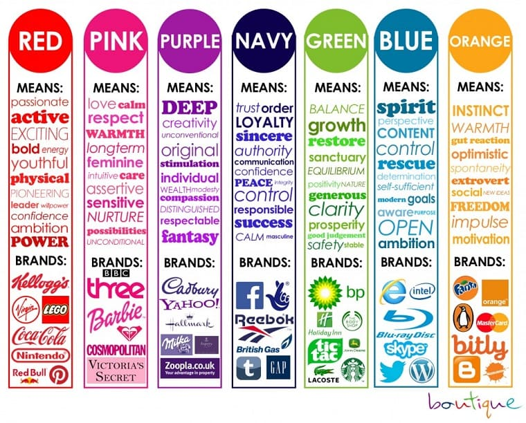 Right color palette.
