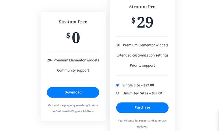 Stratum pricing