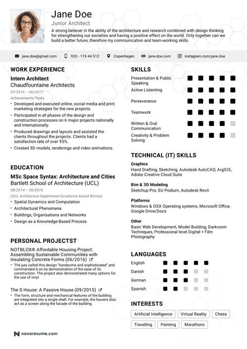 Resume vs. cover letter example 4.