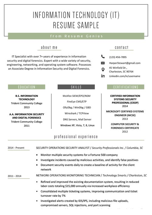 Resume Vs Cover Letter from www.templatemonster.com