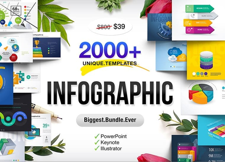 Infographics Bundle PowerPoint Template