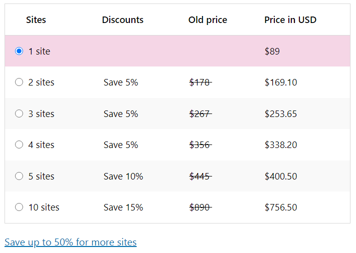 yoast pricing