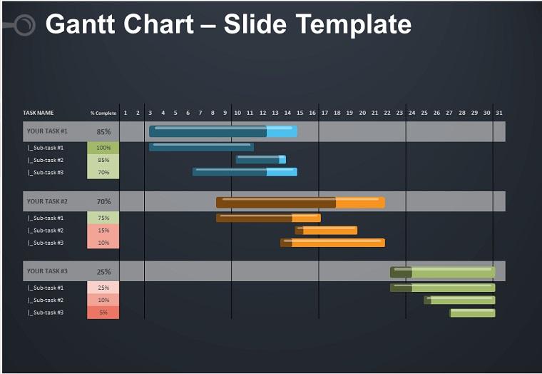 Gantt Chart for PowerPoint and Google Slides