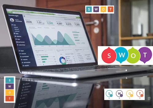SWOT Analysis Template for PowerPoint.
