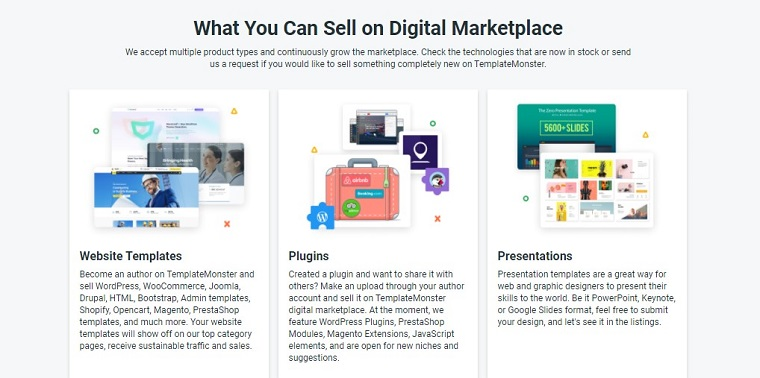 Products to Sell in TemplateMonster Marketplace.