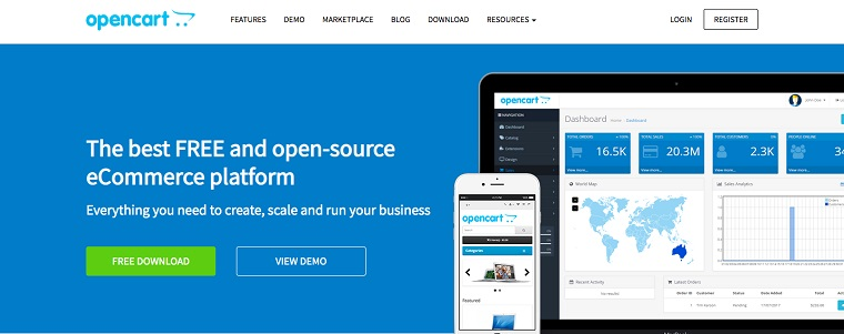 OpenCart-eCommerce-Cost