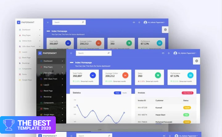 Papermint Dashboard Admin Template.